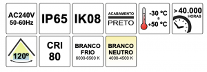 Características do Projetor Viena